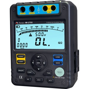 Megômetro MI-2705